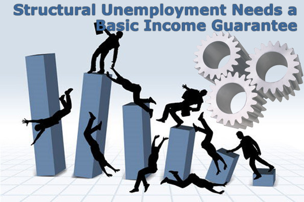 Structural unemployment requires basic income